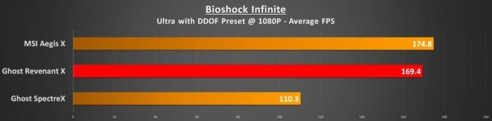 bioshock-1080p