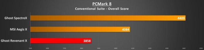 pcmark-8