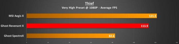 thief-1080p