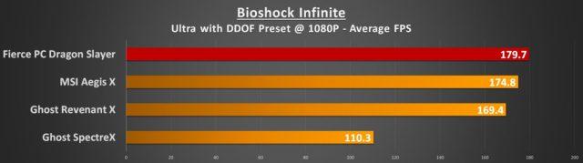 Bioshock 1080p