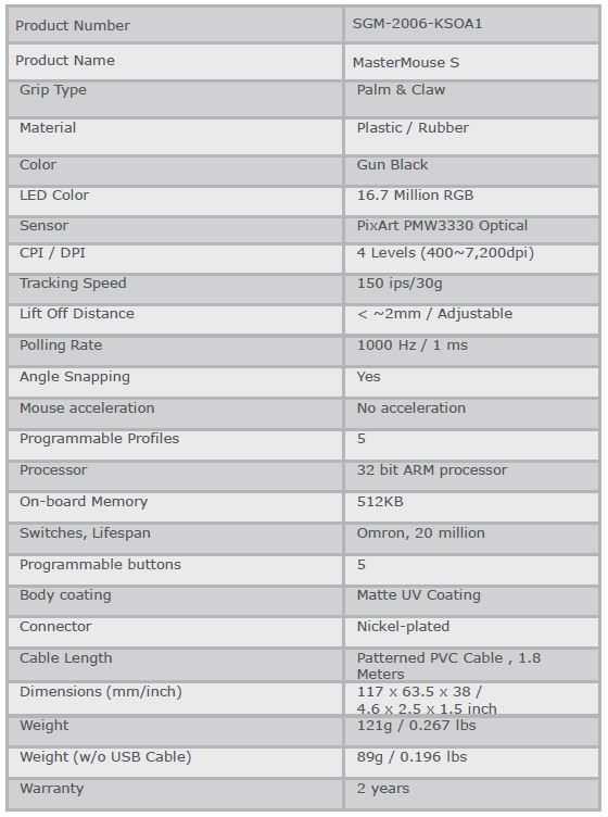 Cooler Master Mastermouse S Specifications