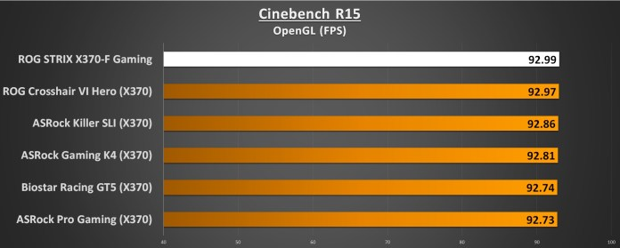 Cinebench R15 OpenGL