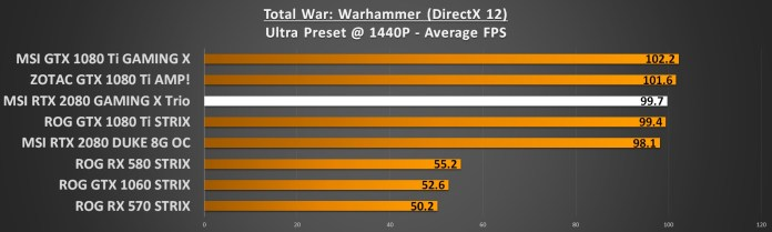 Total War WARHAMMER 1440p