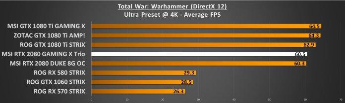 Total War WARHAMMER 4K