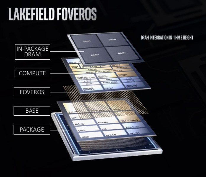 Diagram of the stack of chips that make up Lakefield