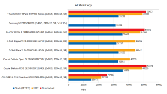 jan-2021-memory-benchmarks-aida64-copy