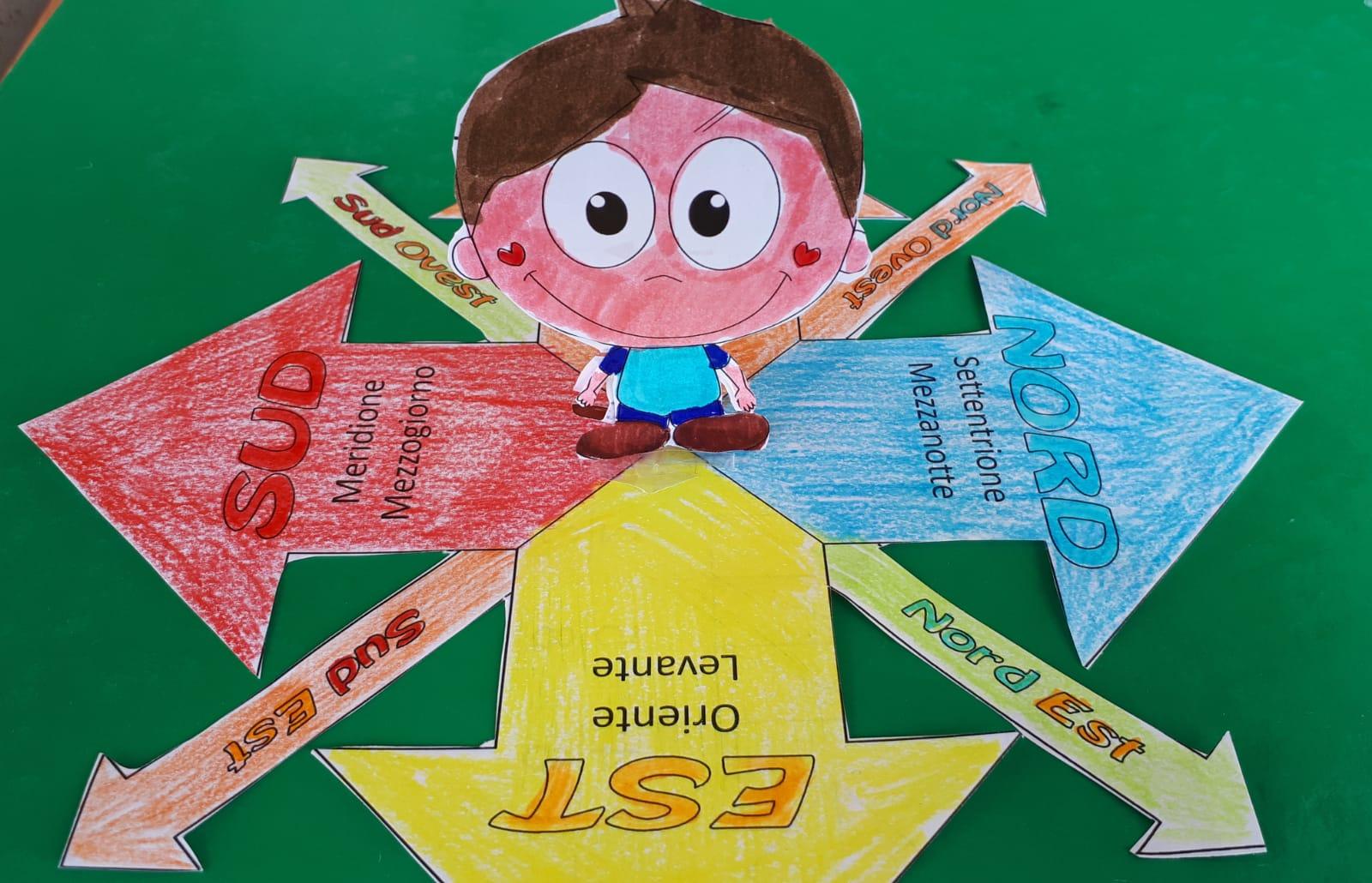 playandlearn-ideedimari-orienteering-gioco-bambini-creatività-scuola