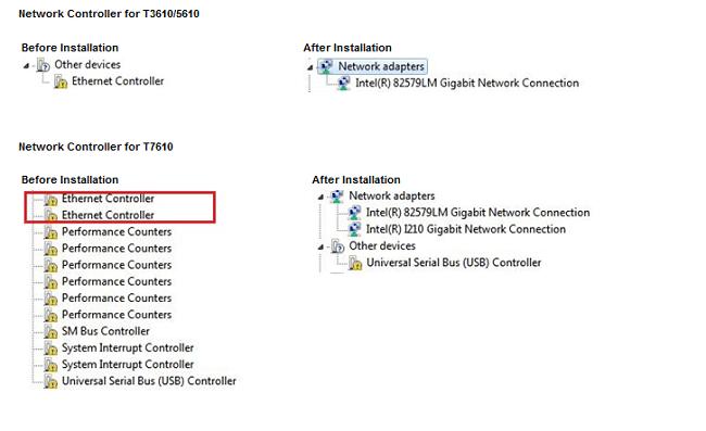 Intel 82579v Gigabit Lan Controller Driver - playant