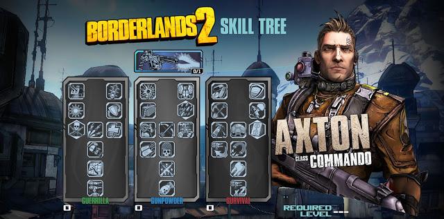 borderlands 2 skill tree axton