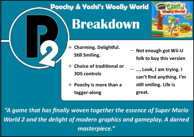 Poochy & Yoshi's Woolly World - Review
