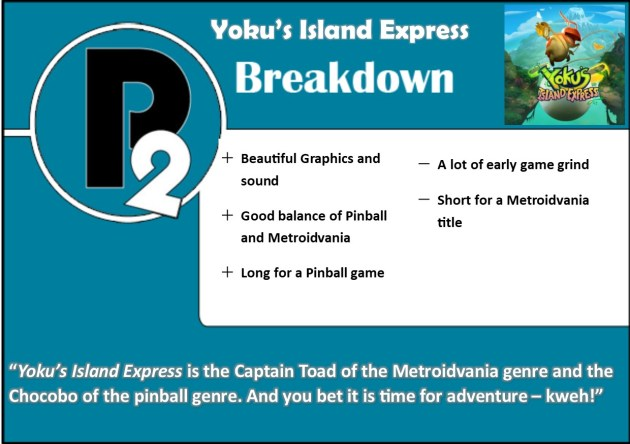 Yoku's Island Express - Review