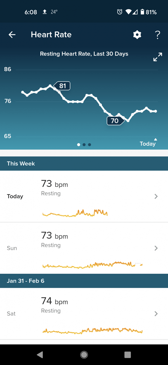 VR vs Fitness and Fat: Round 2 - 28 Days Later