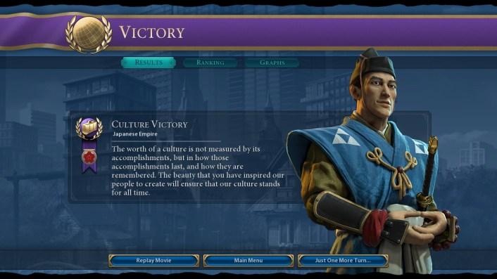 How to Win Culture in Civilization VI