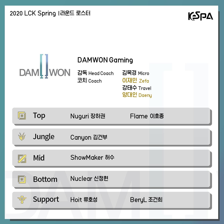 LCK 2020 Bahar Mevsimi Takımları Belli Oldu - Damwon Gaming