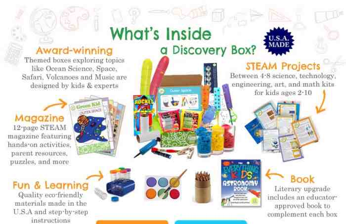 green kid crafts educational subscription boxes for kids