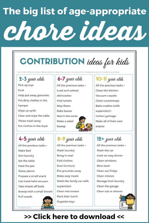 Download the printable list of chores for kids for age and start motivating kids to help around the house! You'll get more help with household tasks and your kids will become more independent and responsible! --- Chores by age | Printable chore list | Chore ideas | Parenting tips