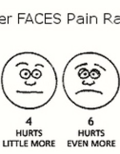 cand on  scale of how would you rate your pain level   no wonder mom just says  don   know all the time also wong baker chart play grand rh
