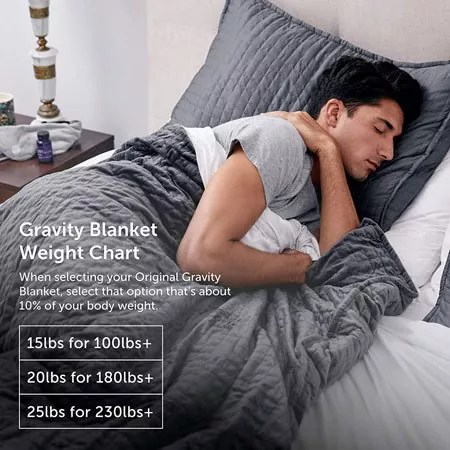 gravity weighted blanket sizes