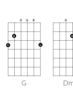 Best chords chartg also index of wp content uploads rh playingelectricguitar