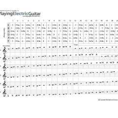 Bass Neck Diagram Lexus 02 Sensor Location Guitar Fingerboard Chart Fretboard