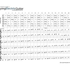 guitar fretboard chart from playingelectricguitar com [ 1260 x 1122 Pixel ]