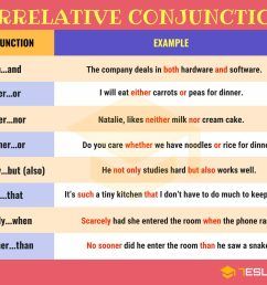 Worksheet On Correlative Conjunctions For Grade 5   Printable Worksheets  and Activities for Teachers [ 2101 x 2560 Pixel ]