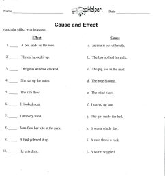 8th Grade Essay Writing Worksheets   Printable Worksheets and Activities  for Teachers [ 2560 x 1833 Pixel ]