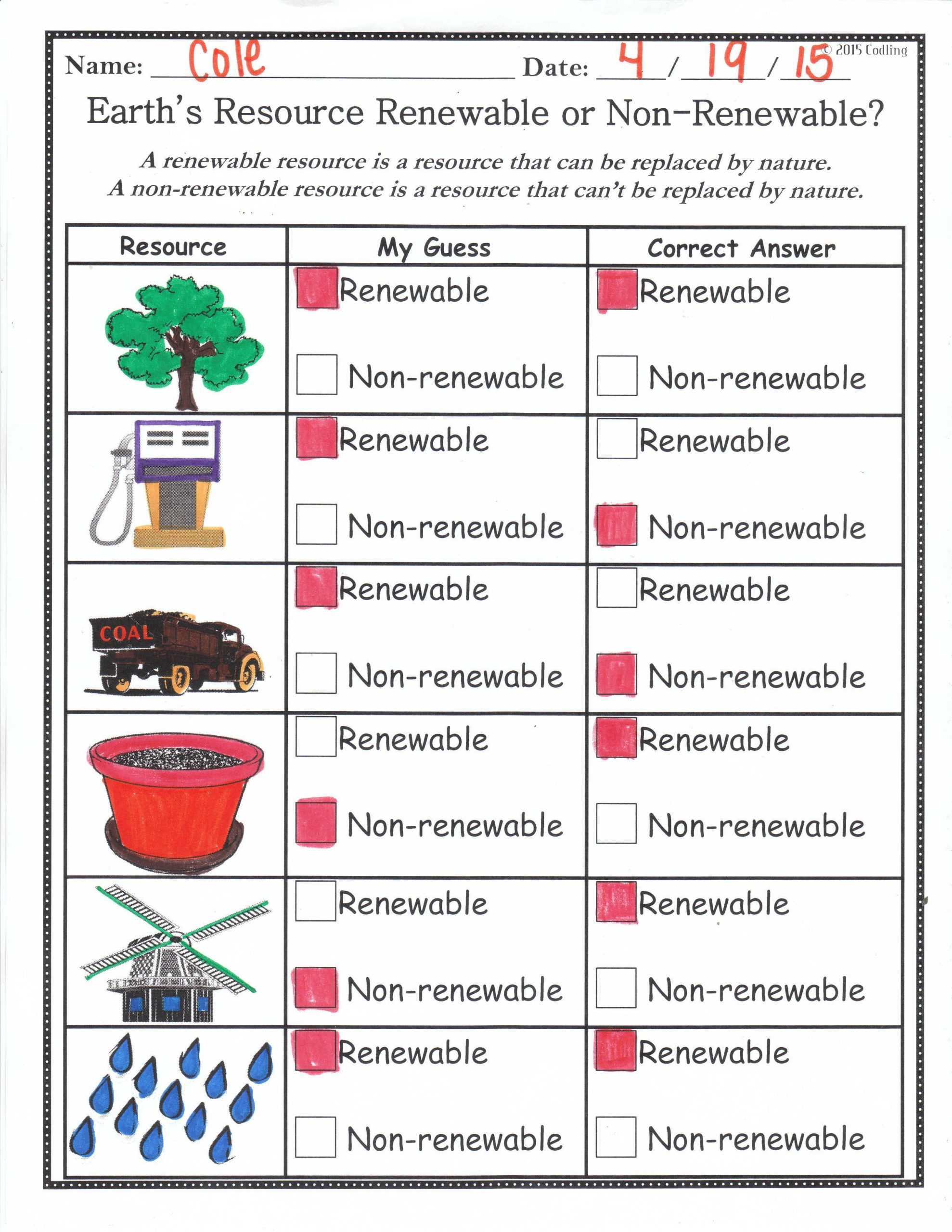 Natural Resources Worksheets 52 Renewable And