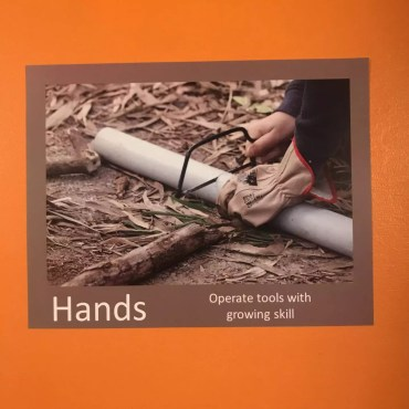 Hands Operate Tools Poster