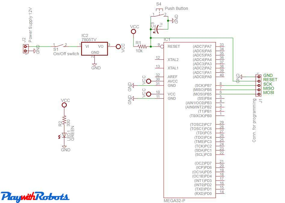 Basic hardware and software required for AVR