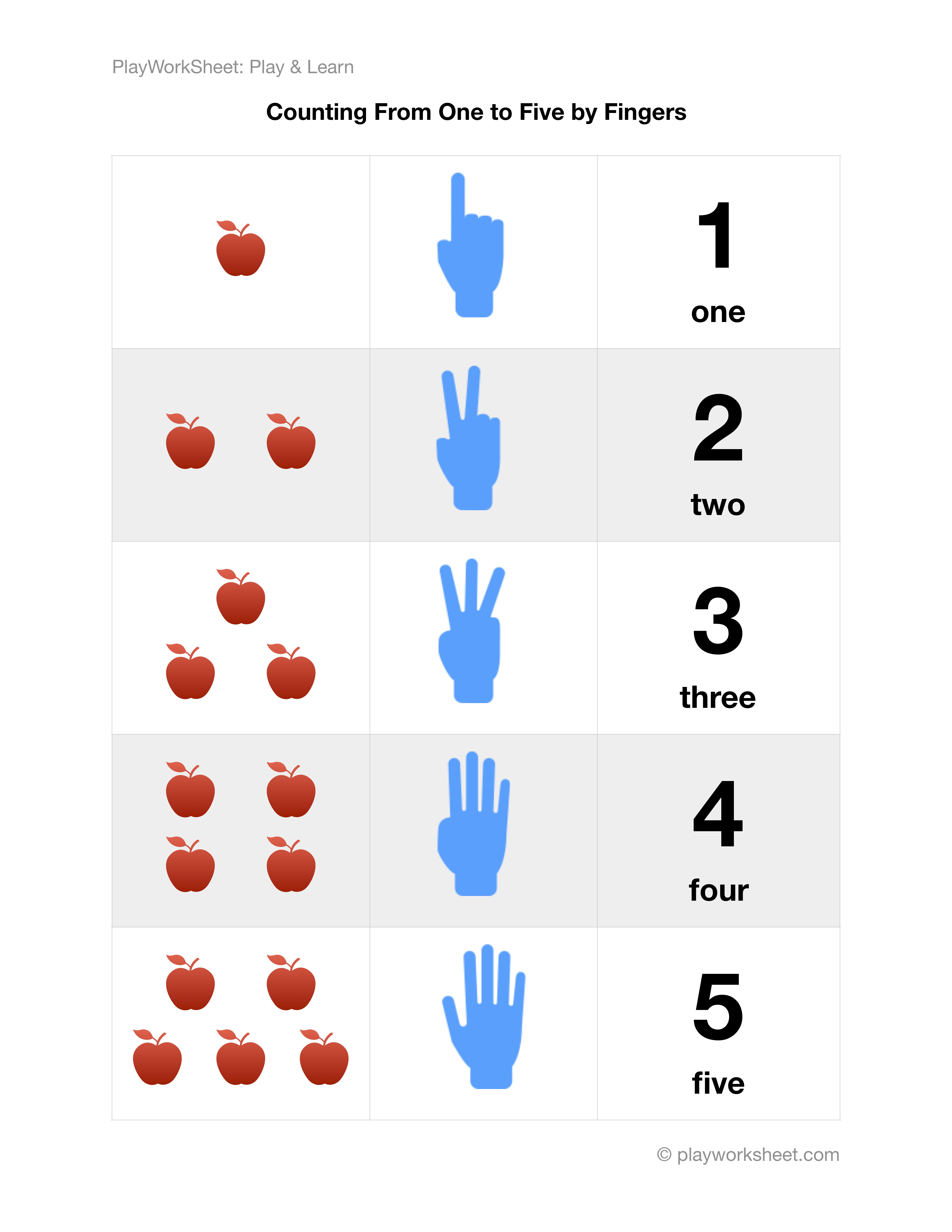 Counting From One To Five By Finger Gestures