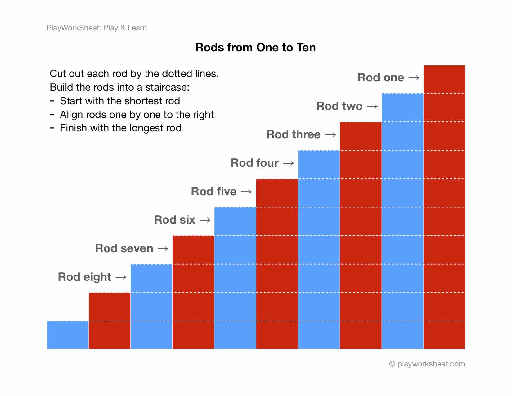 Rods From One To Ten