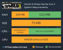 World of Mixed Martial Arts 4 Crack Free Download PC +CPY CODEX