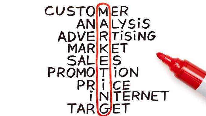 strategi marketing promosi
