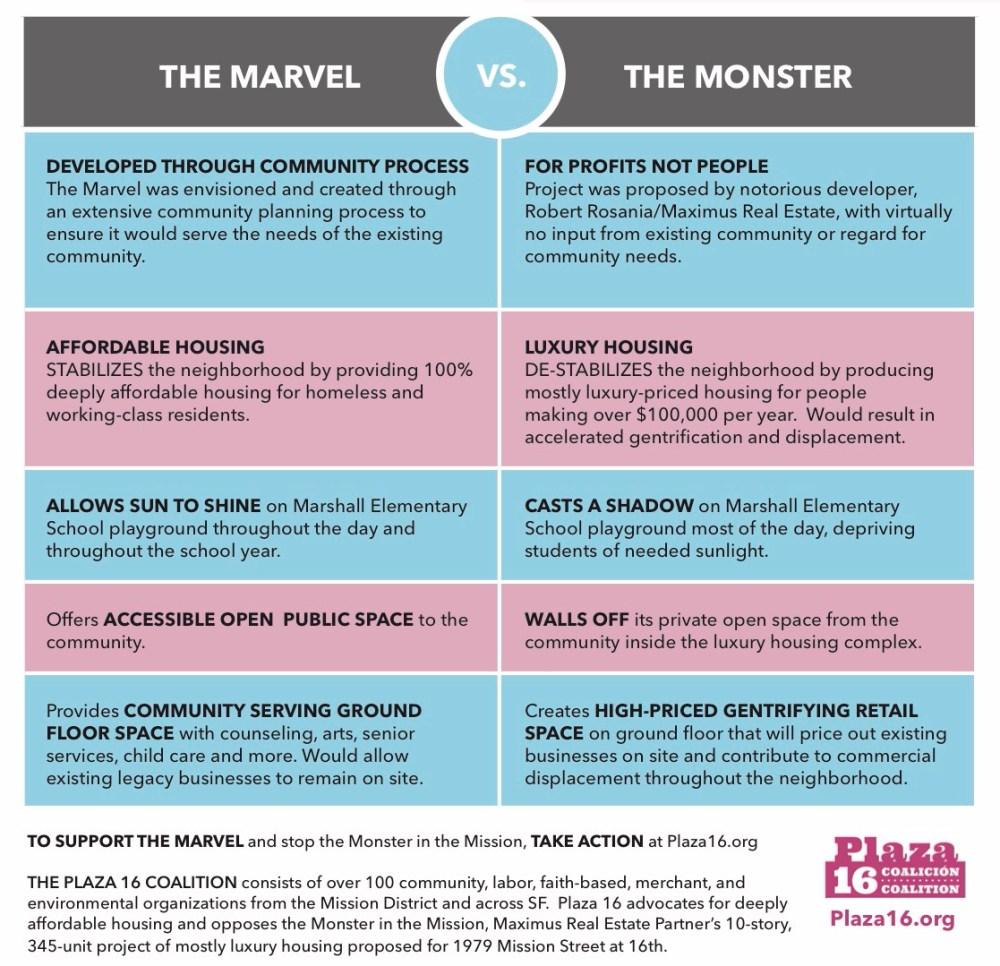 Marvel vs Monster 6_22