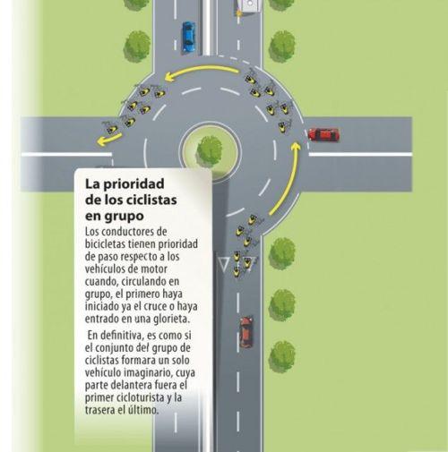 infografía glorieta por la que circulan ciclistas