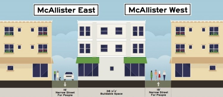 Street-Dimensions-McAllister-After-1024x447