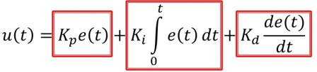 Independent Form PID Controller Equation