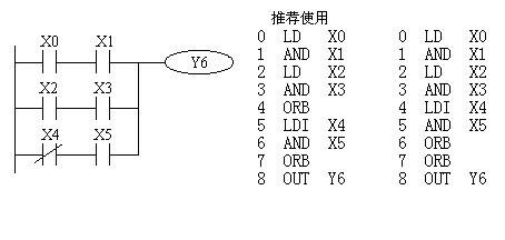 Mitsubishi FX series PLC operating instructions (ORB/ANB