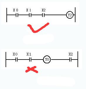 PLC ladder programming principles and programming methods