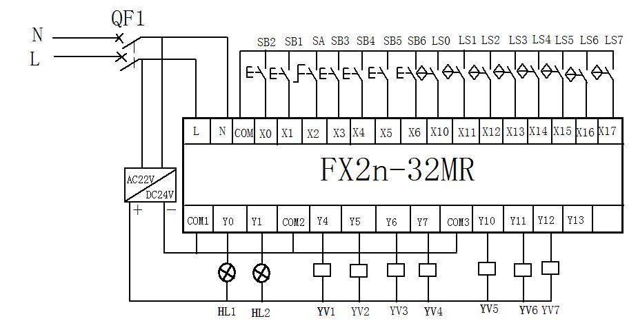 mitsubishi plc wiring diagram the cause and effect 7 10 stromoeko de schema rh 5 marias grillrestaurant