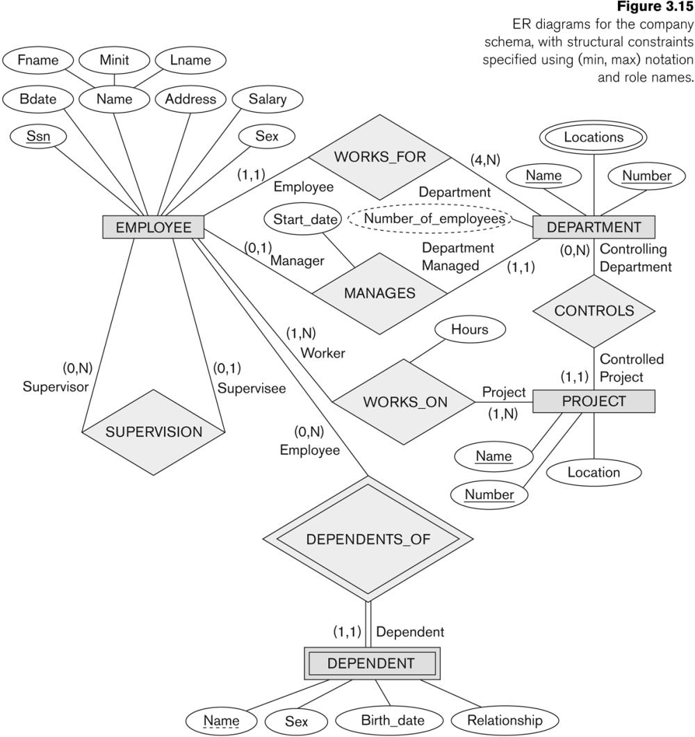 medium resolution of full example of min max annotation