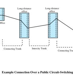 b isdn service with block diagram [ 1270 x 724 Pixel ]