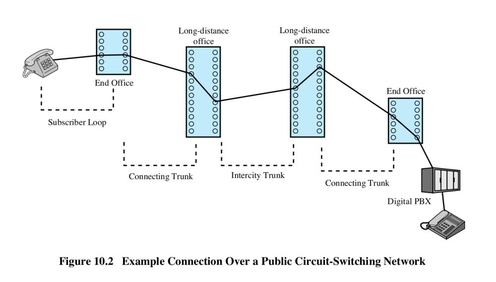 medium resolution of b isdn service with block diagram