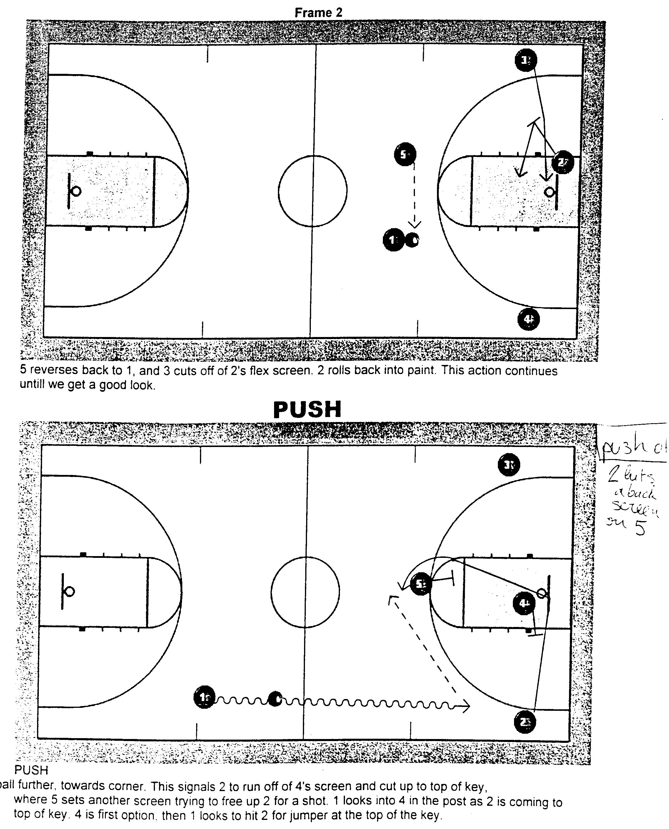 basketball court diagram with notes mk4 radio wiring coaching clinic flex offense secondary break