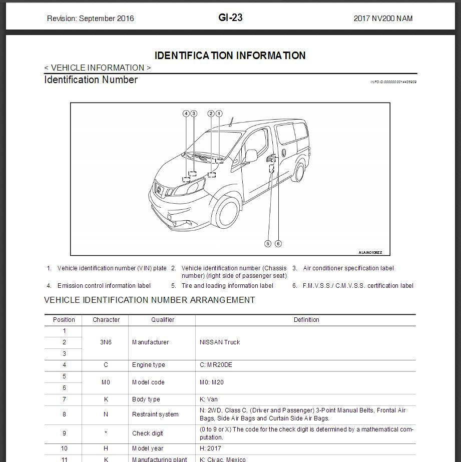 medium resolution of nissan nv200 wiring harness nissan lights wiring diagram 2005 nissan pathfinder radio wiring diagram 2014 nissan pathfinder radio wiring diagram