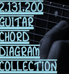 2 131 200 guitar chord diagrams collection documents and forms manuals [ 1000 x 1000 Pixel ]