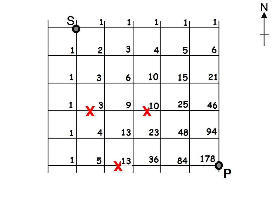 Answer to Problem of the Month for 3/2017