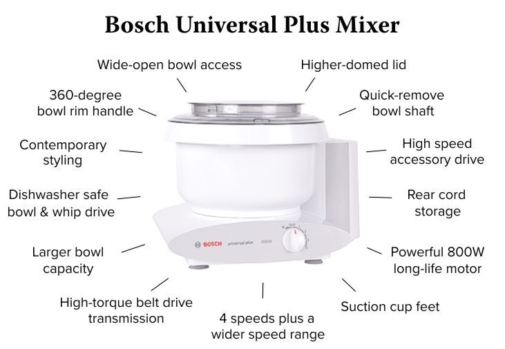 bosch kitchen mixer best lights for a universal plus quality value service at phg features