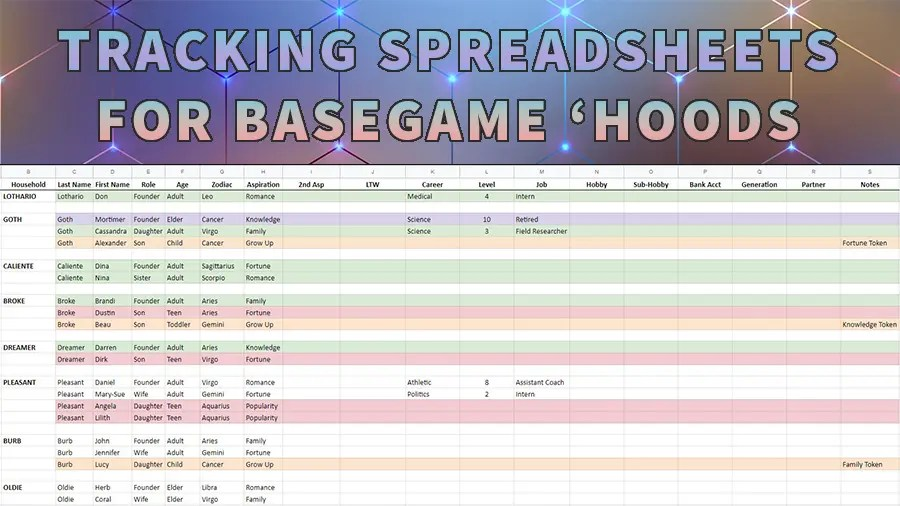 Sims 2 Tracking Spreadsheets